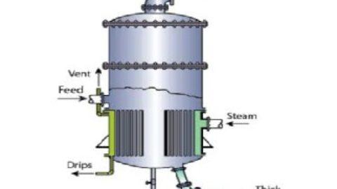 Evaporadores industriales para tratar efluentes